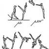 Як навчитися робити сальто