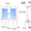 Як встановити пластикове вікно