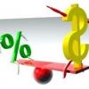 Рівновага на грошовому ринку