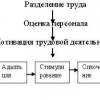 Стратегія управління персоналом
